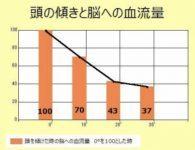 明光義塾田迎教室&けやき通り教室&ほねつぎ院コラボ企画☆